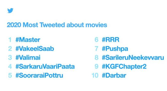 List of Most Tweeted South Indian Movies