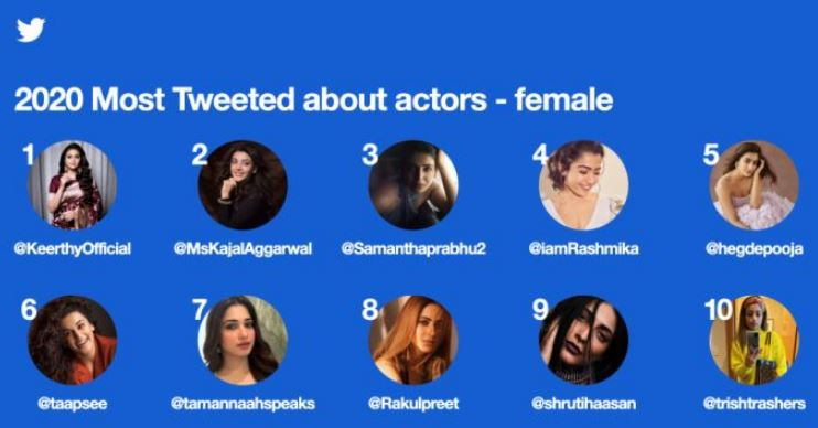 Most Tweeted South Indian Actress